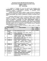 Результаты Всероссийской проверочной работы выпускников начальной школы по русскому языку