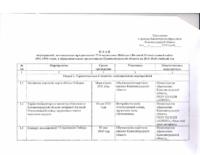 План мероприятий, посвящённых празднованию 75-й годовщины Победы в Великой Отечественной войне 1941-1945 годов, в образовательных организациях Калининградской области на 2019-2020 учебный год
