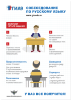 Собеседование по русскому языку ГИА-9