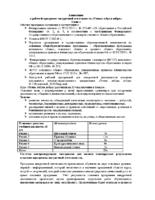 Аннотация к РП ВД Этика азбука добра_1кл