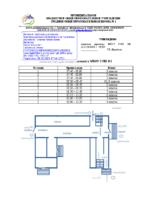 Схема мест доступа (входов/выходов) в МБОУ СОШ №1
